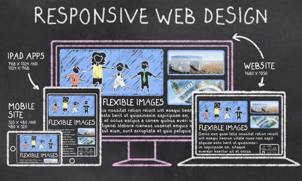 jasa-pembuatan-website-surabaya-website-responsive-mobile-friendly